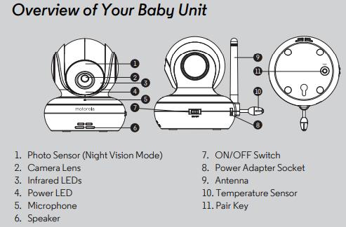Baby Monitor - Motorola camera unit.PNG