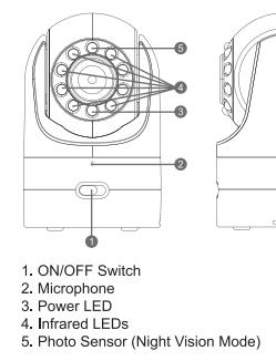 Infant Optics camera showing the night vision sensor