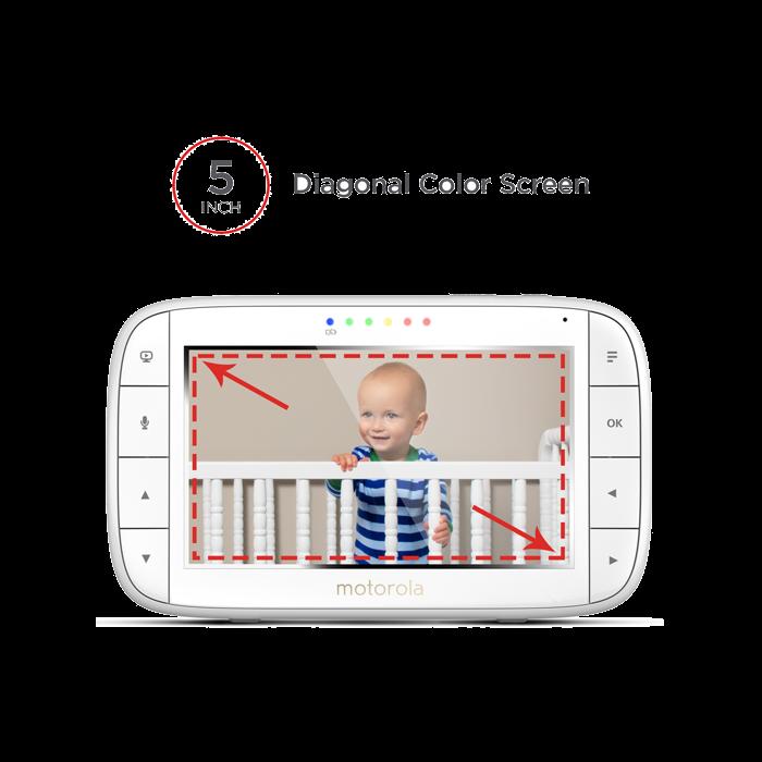 Motorola MBP36XL