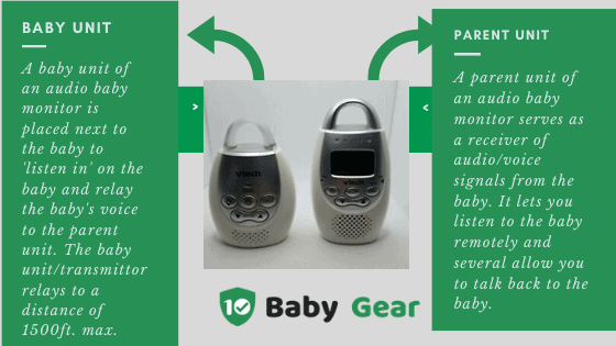 Audio and Parent Unit of a Baby Monitor